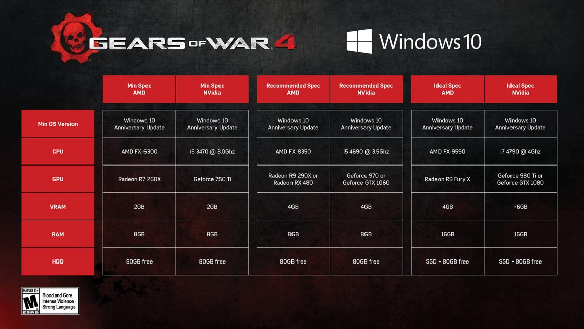 gears-of-war-4-specs-pc