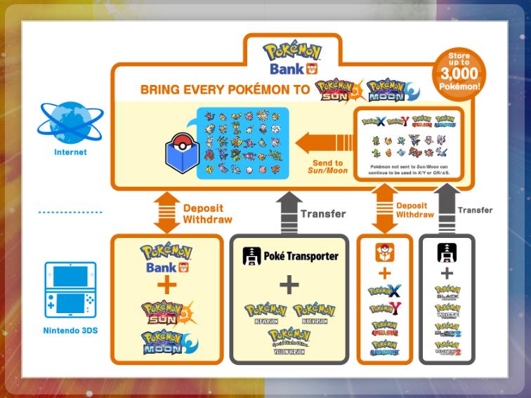 pokemon-bank