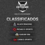 Classificados para o WP Extreme são revelados!