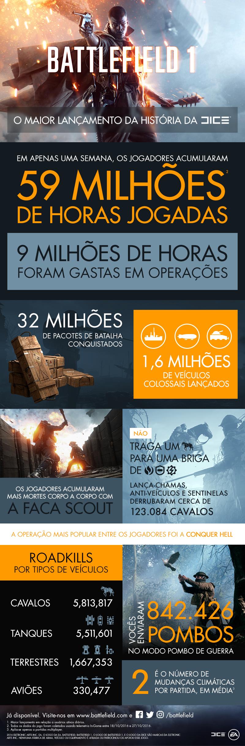 bf1-infografico
