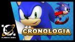 Cronologia Sonic – Linha do tempo dos jogos