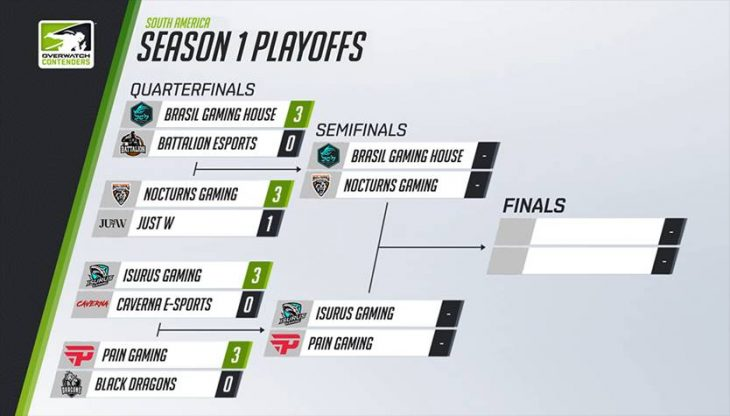Chaveamento OW Contenders