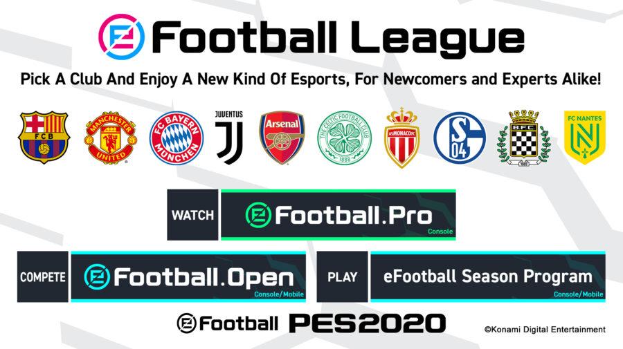 KONAMI anuncia 10 clubes profissionais que participarão da temporada 2019/20 da liga eFootball